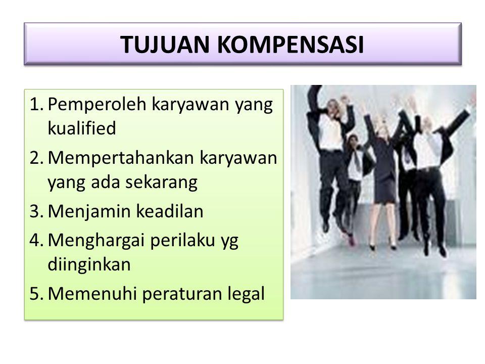 TUJUAN KOMPENSASI Pemperoleh karyawan yang kualified