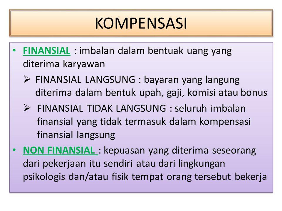 KOMPENSASI FINANSIAL : imbalan dalam bentuak uang yang diterima karyawan.
