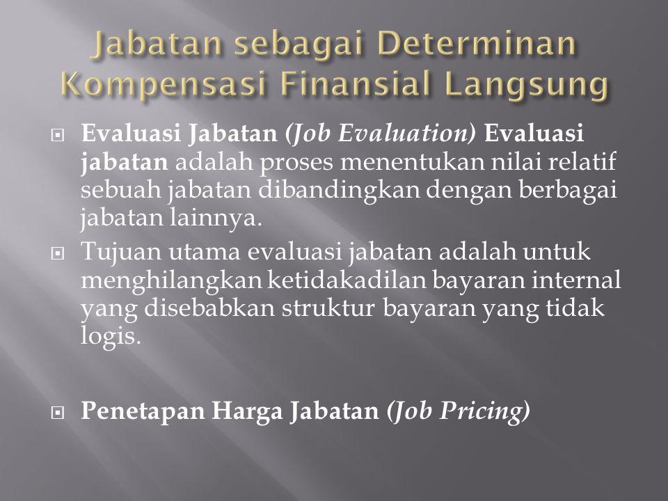 Jabatan sebagai Determinan Kompensasi Finansial Langsung