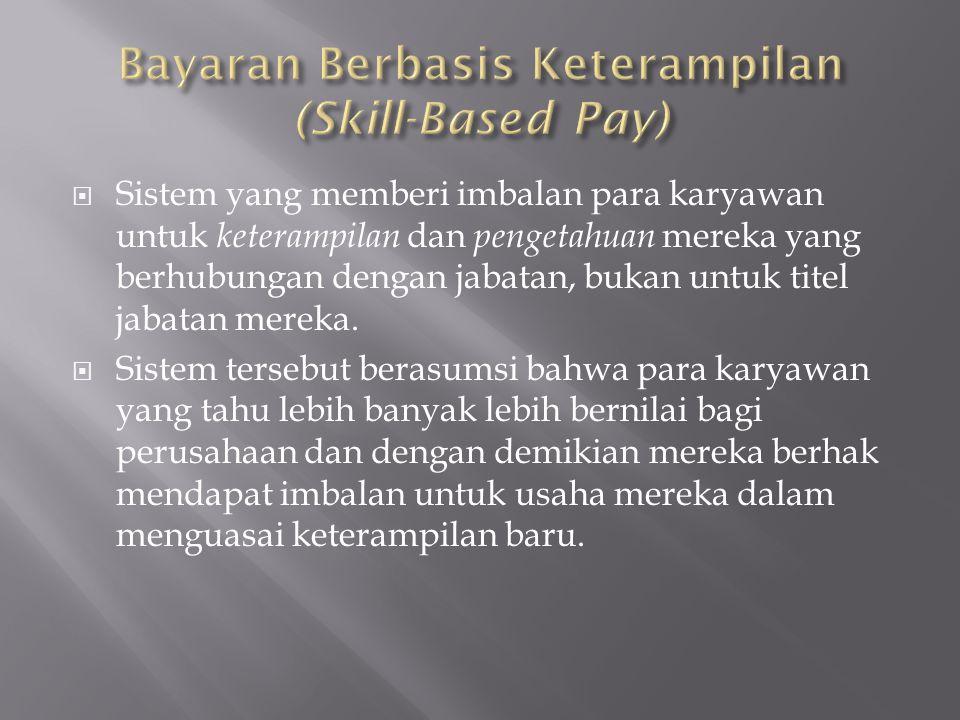 Bayaran Berbasis Keterampilan (Skill-Based Pay)