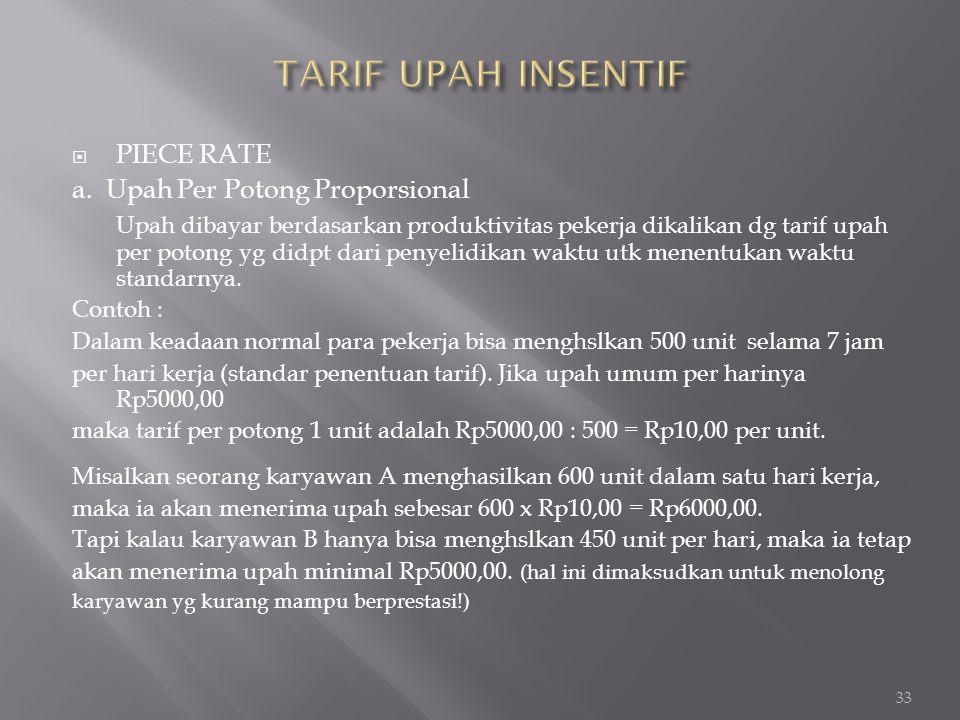 TARIF UPAH INSENTIF PIECE RATE a. Upah Per Potong Proporsional