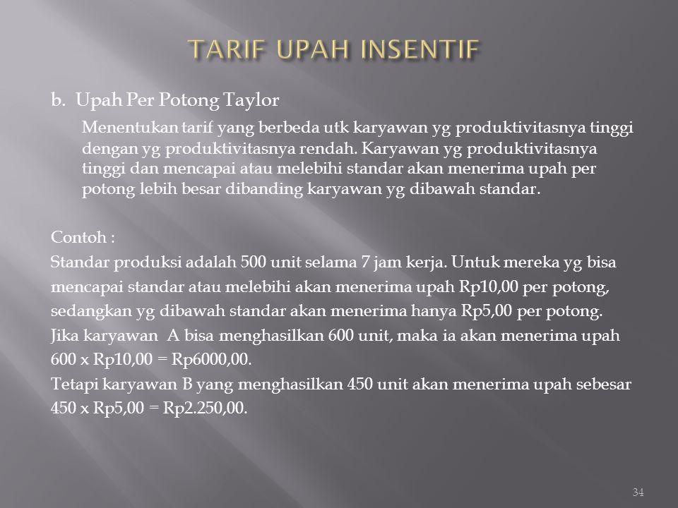 TARIF UPAH INSENTIF b. Upah Per Potong Taylor
