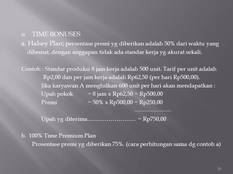 TIME BONUSES a. Halsey Plan; persentase premi yg diberikan adalah 50% dari waktu yang.