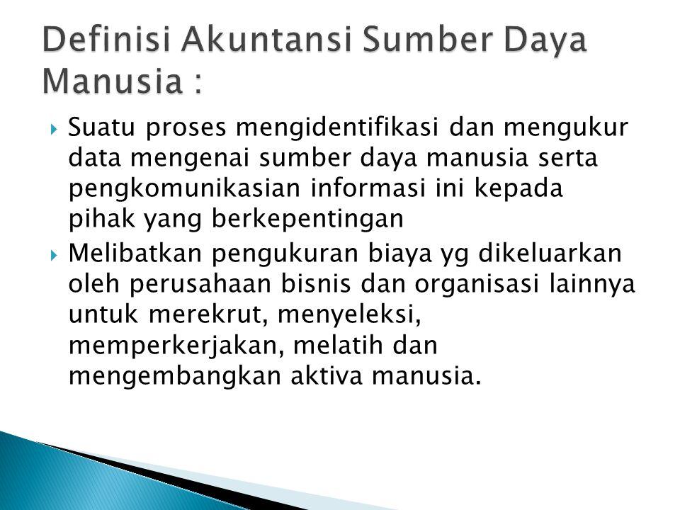 Definisi Akuntansi Sumber Daya Manusia :
