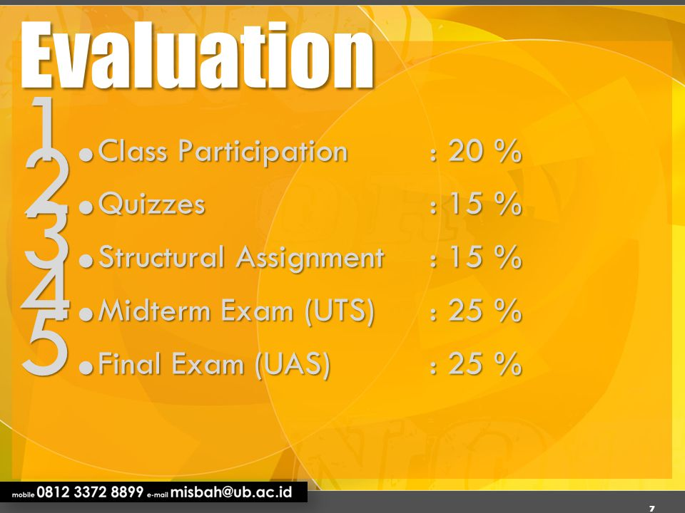Evaluation Class Participation : 20 % Quizzes : 15 %