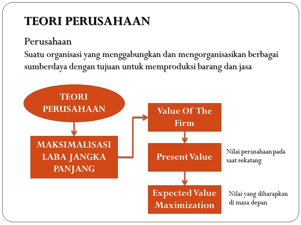 MAKSIMALISASI LABA JANGKA PANJANG Expected Value Maximization