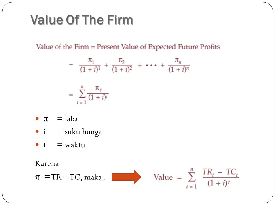 Value Of The Firm  = laba i = suku bunga t = waktu Karena