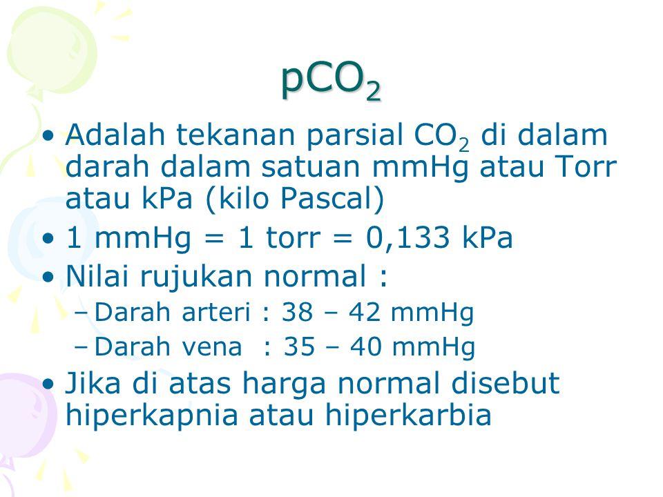 pCO2 Adalah tekanan parsial CO2 di dalam darah dalam satuan mmHg atau Torr atau kPa (kilo Pascal) 1 mmHg = 1 torr = 0,133 kPa.