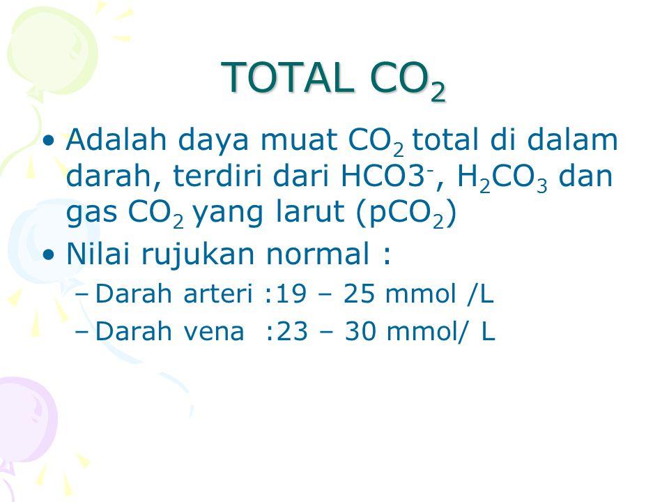 TOTAL CO2 Adalah daya muat CO2 total di dalam darah, terdiri dari HCO3-, H2CO3 dan gas CO2 yang larut (pCO2)