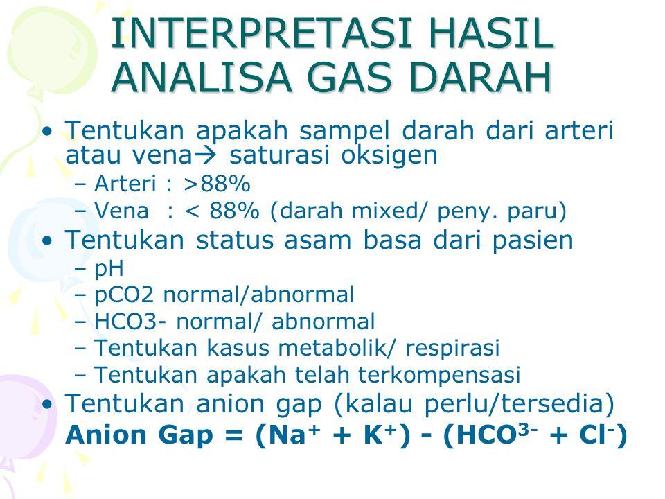 INTERPRETASI HASIL ANALISA GAS DARAH