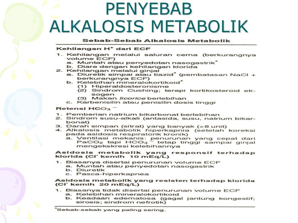 PENYEBAB ALKALOSIS METABOLIK
