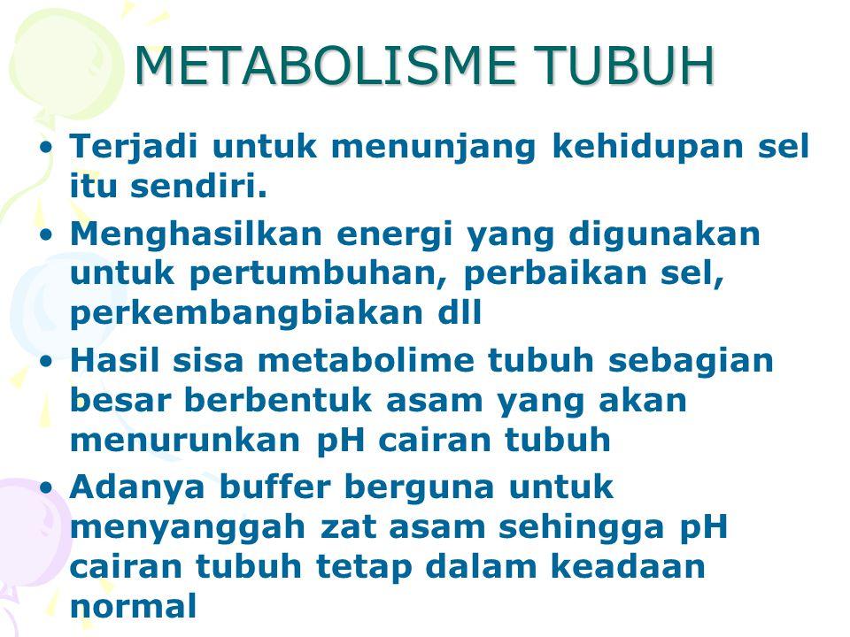 METABOLISME TUBUH Terjadi untuk menunjang kehidupan sel itu sendiri.
