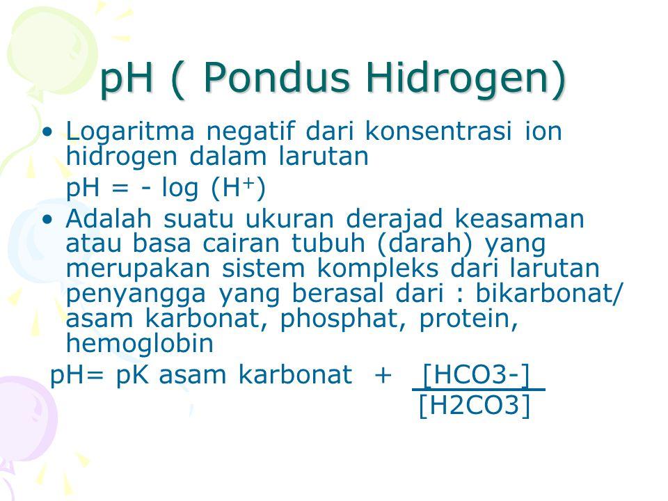 pH ( Pondus Hidrogen) Logaritma negatif dari konsentrasi ion hidrogen dalam larutan. pH = - log (H+)