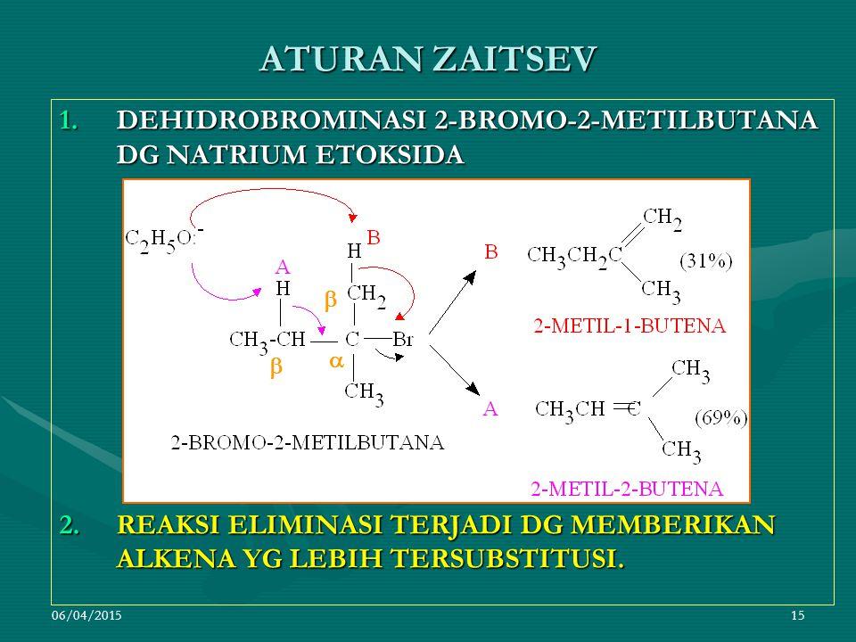 ATURAN ZAITSEV DEHIDROBROMINASI 2-BROMO-2-METILBUTANA DG NATRIUM ETOKSIDA. REAKSI ELIMINASI TERJADI DG MEMBERIKAN ALKENA YG LEBIH TERSUBSTITUSI.
