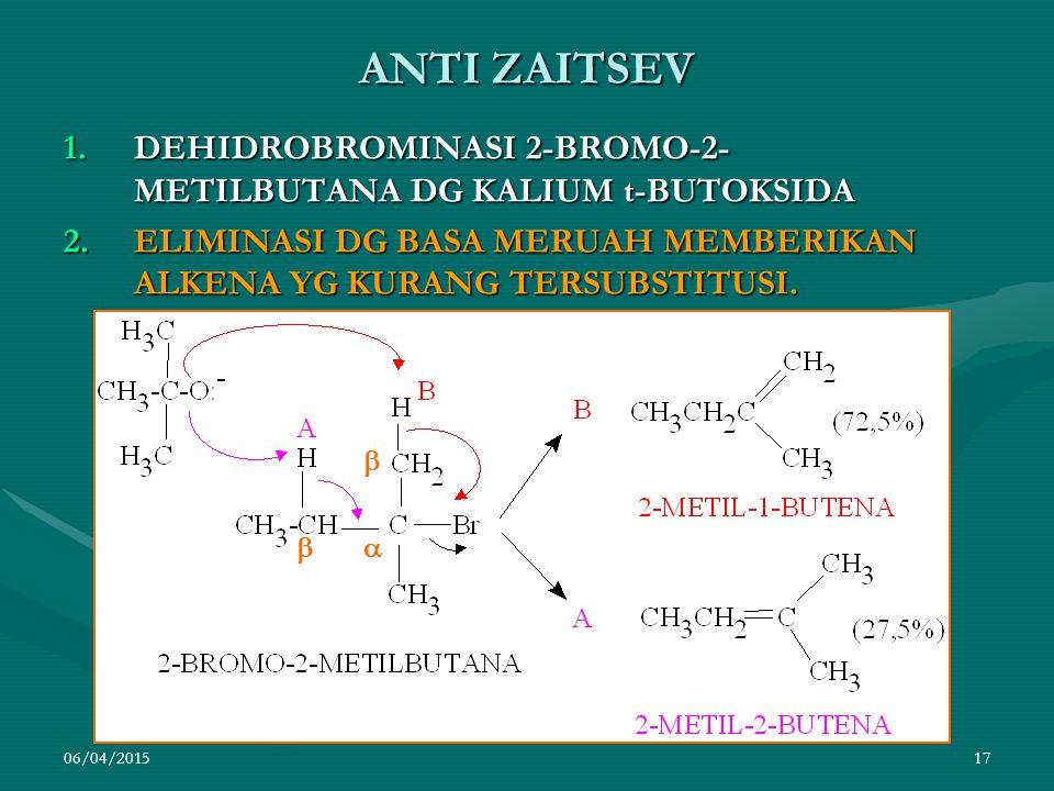 ANTI ZAITSEV DEHIDROBROMINASI 2-BROMO-2-METILBUTANA DG KALIUM t-BUTOKSIDA. ELIMINASI DG BASA MERUAH MEMBERIKAN ALKENA YG KURANG TERSUBSTITUSI.