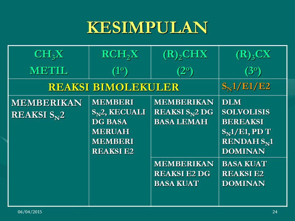KESIMPULAN CH3X METIL RCH2X (1o) (R)2CHX (2o) (R)3CX (3o)