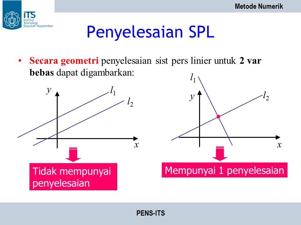 Penyelesaian SPL Secara geometri penyelesaian sist pers linier untuk 2 var bebas dapat digambarkan:
