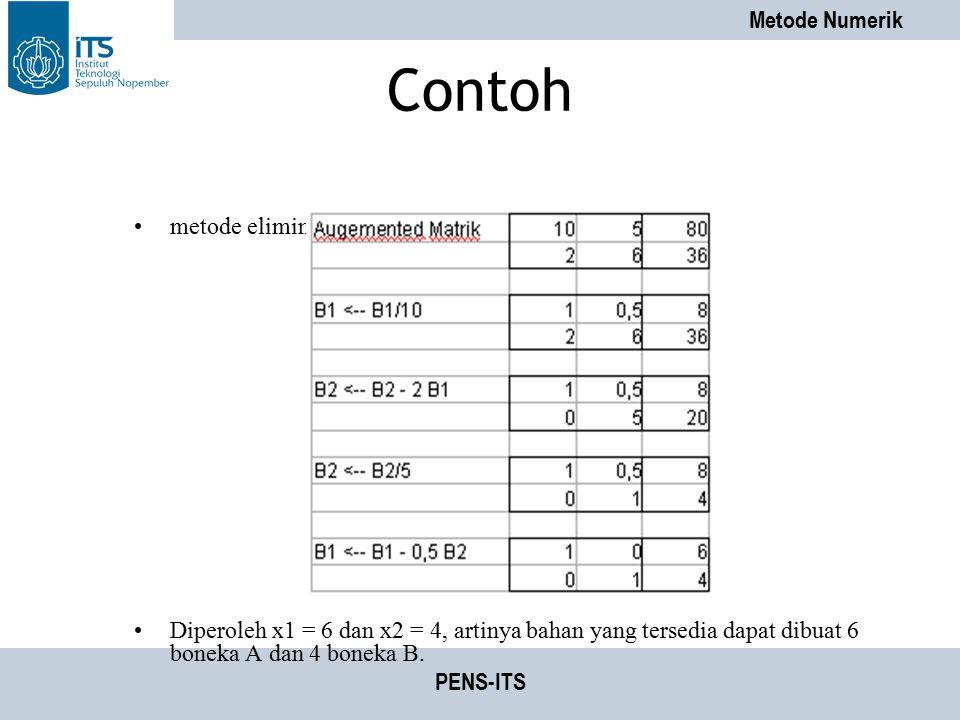 Contoh metode eliminasi Gauss-Jordan