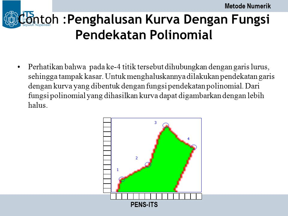 Contoh :Penghalusan Kurva Dengan Fungsi Pendekatan Polinomial
