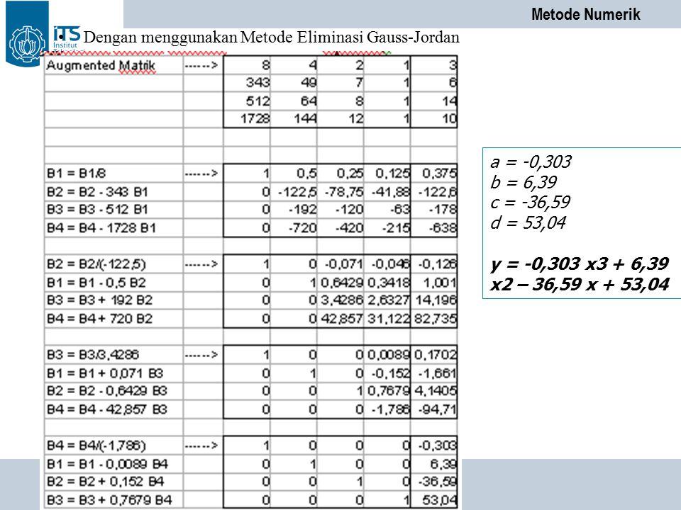 Dengan menggunakan Metode Eliminasi Gauss-Jordan