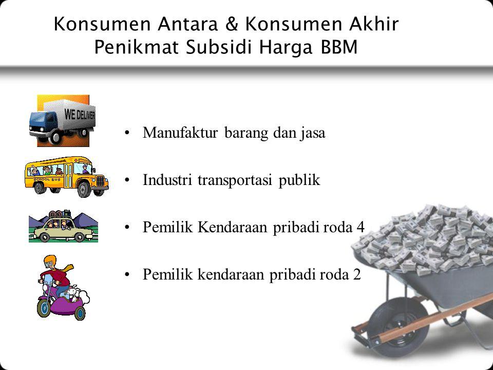 Konsumen Antara & Konsumen Akhir Penikmat Subsidi Harga BBM