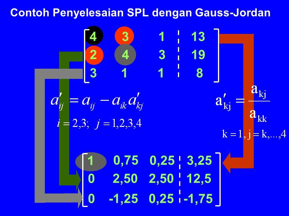 Contoh Penyelesaian SPL dengan Gauss-Jordan