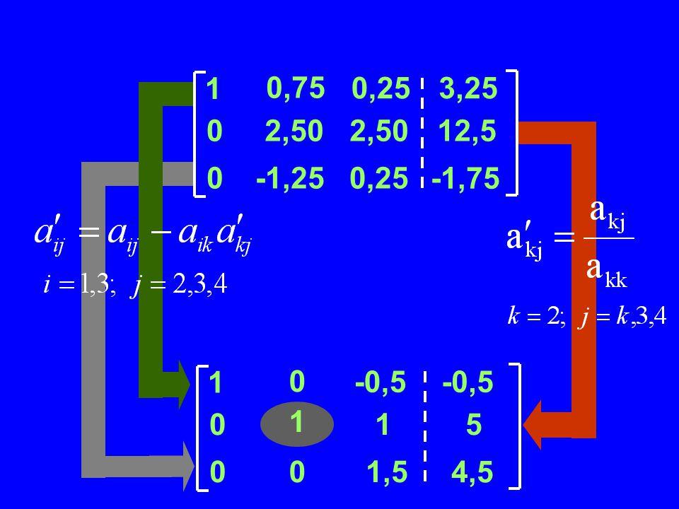 2,50 12,5 -1,25 0,25 -1,75 1 0,75 3,25 1 -0,5 -0,5 1 1 5 1,5 4,5