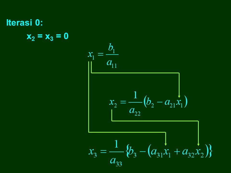 Iterasi 0: x2 = x3 = 0