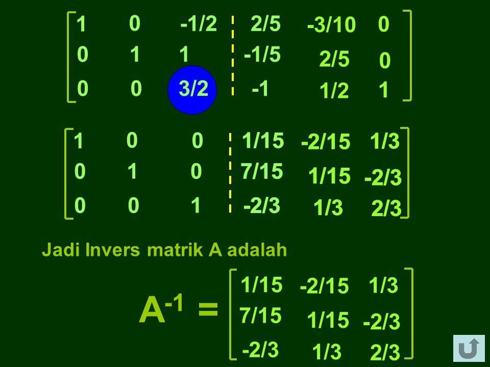 A-1 = 1 2/5 2/3 -2/3 1/15 1/15 -2/3 2/3 2/3 -2/3 1/15 -3/10 1/2 -1/5