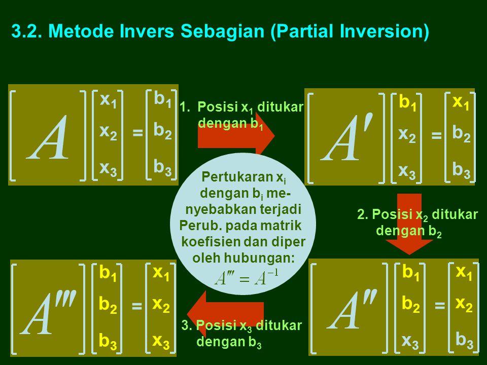 3.2. Metode Invers Sebagian (Partial Inversion)
