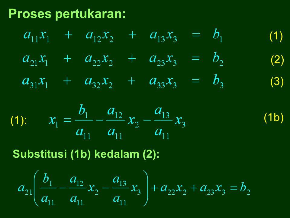 Proses pertukaran: (1) (2) (3) (1b) (1): Substitusi (1b) kedalam (2):