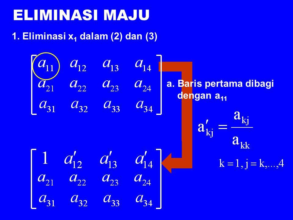 ELIMINASI MAJU 1. Eliminasi x1 dalam (2) dan (3) Baris pertama dibagi