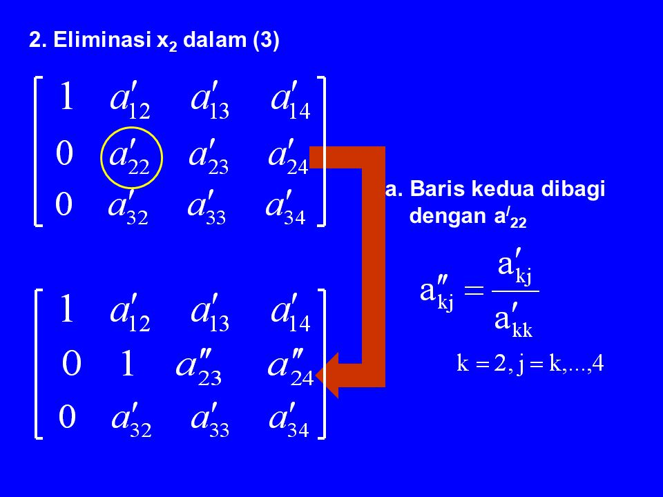 2. Eliminasi x2 dalam (3) Baris kedua dibagi dengan a/22