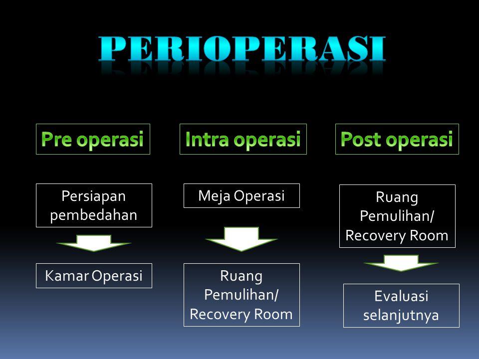 PERioperasi Pre operasi Intra operasi Post operasi