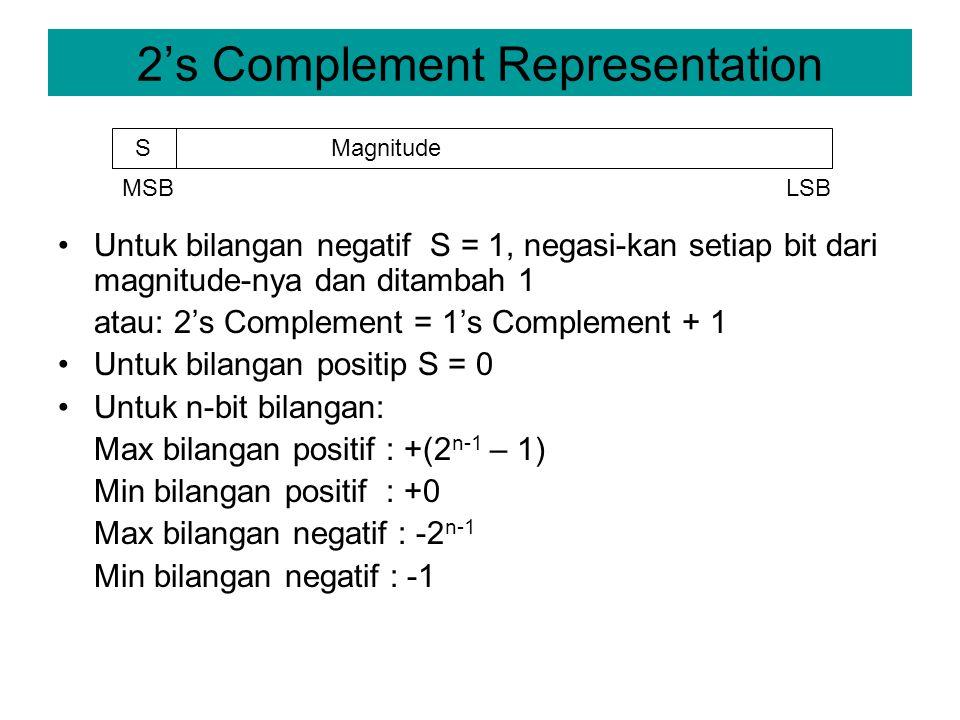 2's Complement Representation