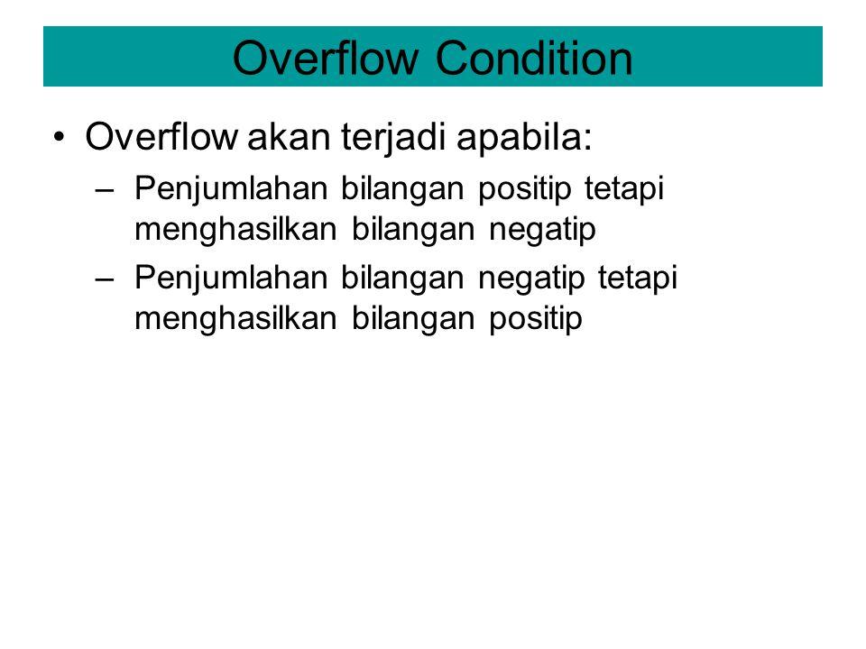Overflow Condition Overflow akan terjadi apabila: