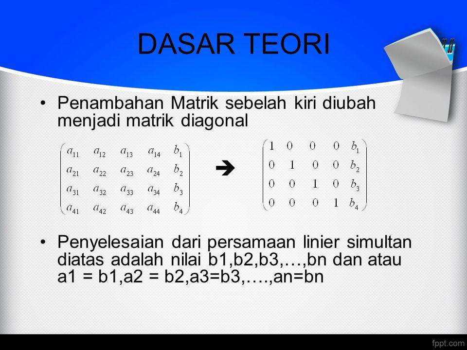 DASAR TEORI Penambahan Matrik sebelah kiri diubah menjadi matrik diagonal. 