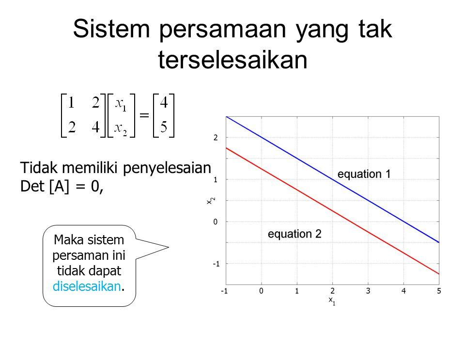 Sistem persamaan yang tak terselesaikan