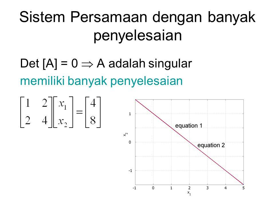 Sistem Persamaan dengan banyak penyelesaian
