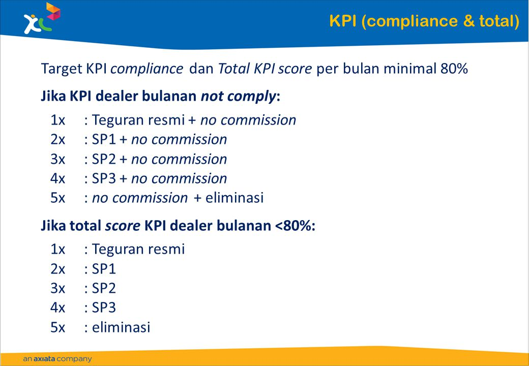 KPI (compliance & total)