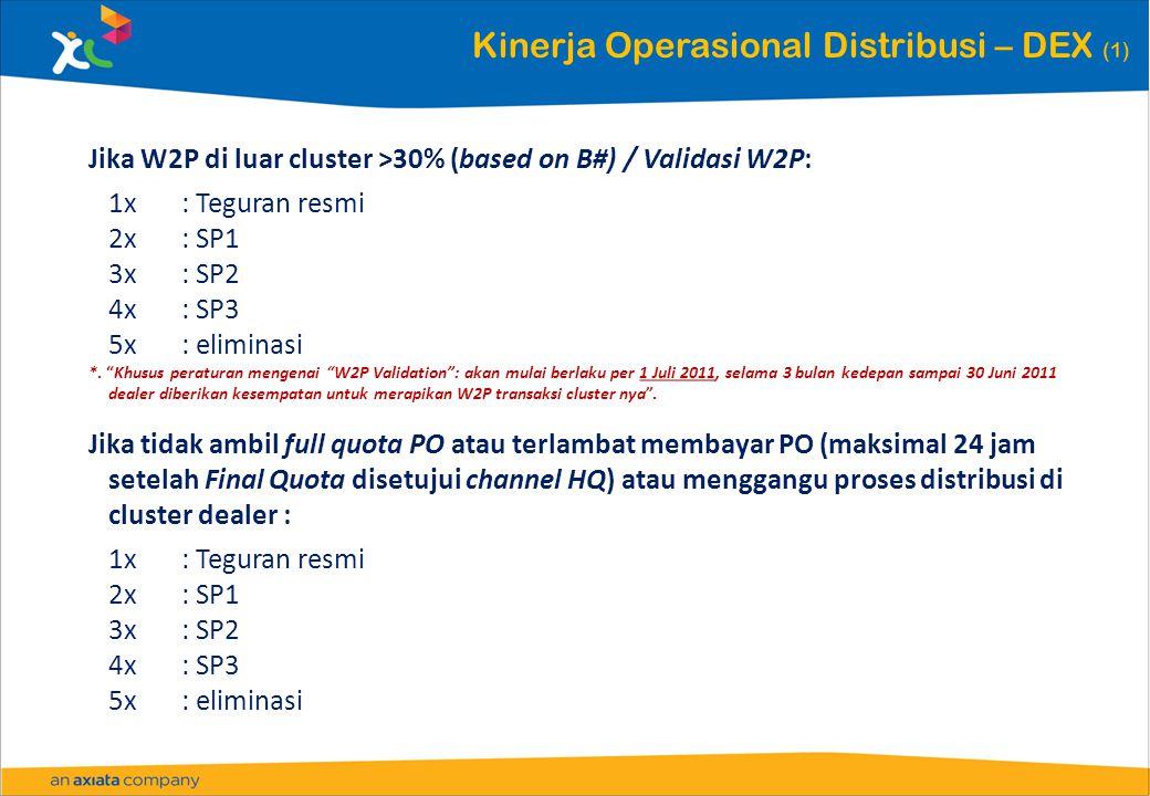 Kinerja Operasional Distribusi – DEX (1)