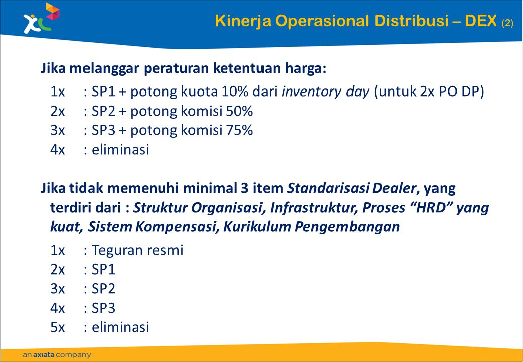 Kinerja Operasional Distribusi – DEX (2)