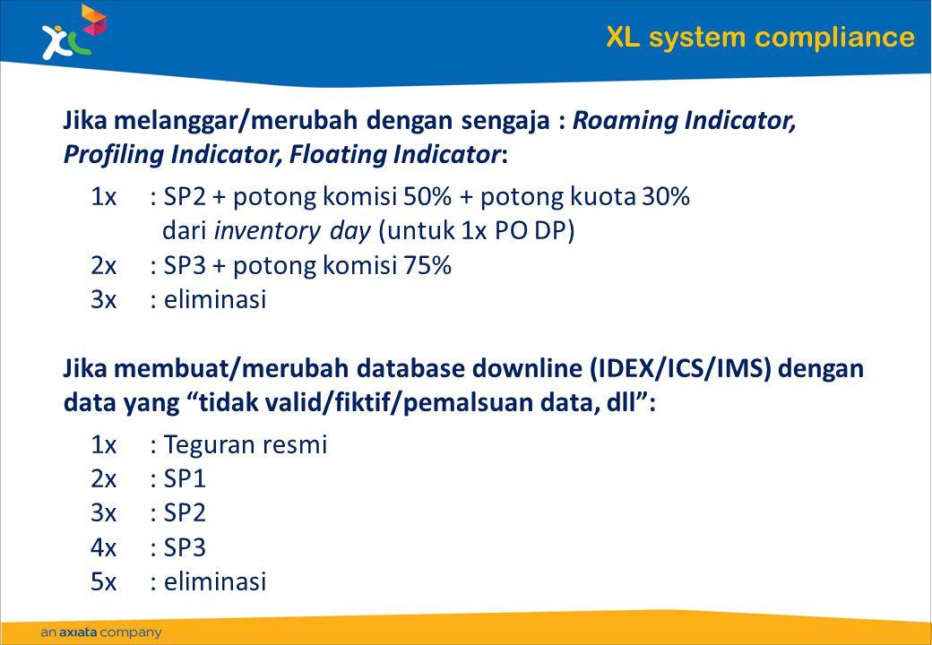 XL system compliance Jika melanggar/merubah dengan sengaja : Roaming Indicator, Profiling Indicator, Floating Indicator: