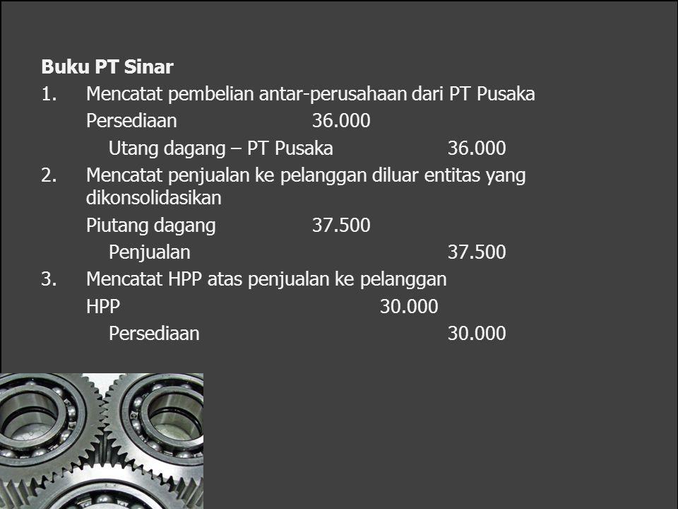 Buku PT Sinar Mencatat pembelian antar-perusahaan dari PT Pusaka. Persediaan 36.000. Utang dagang – PT Pusaka 36.000.
