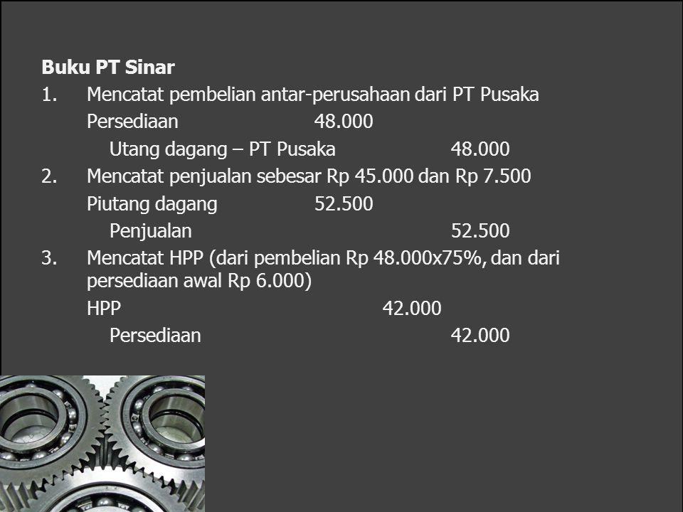 Buku PT Sinar Mencatat pembelian antar-perusahaan dari PT Pusaka. Persediaan 48.000. Utang dagang – PT Pusaka 48.000.