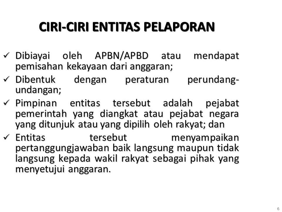 CIRI-CIRI ENTITAS PELAPORAN