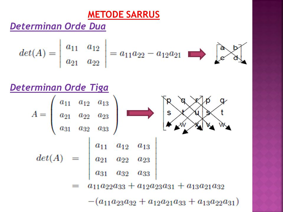 METODE SARRUS Determinan Orde Dua Determinan Orde Tiga