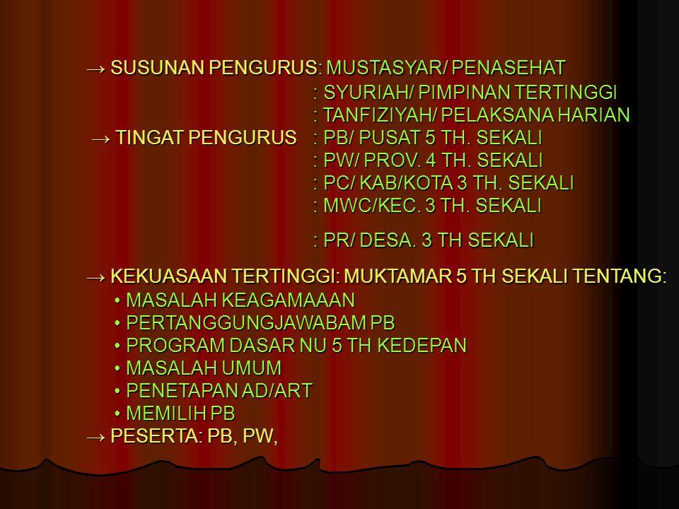 → SUSUNAN PENGURUS: MUSTASYAR/ PENASEHAT