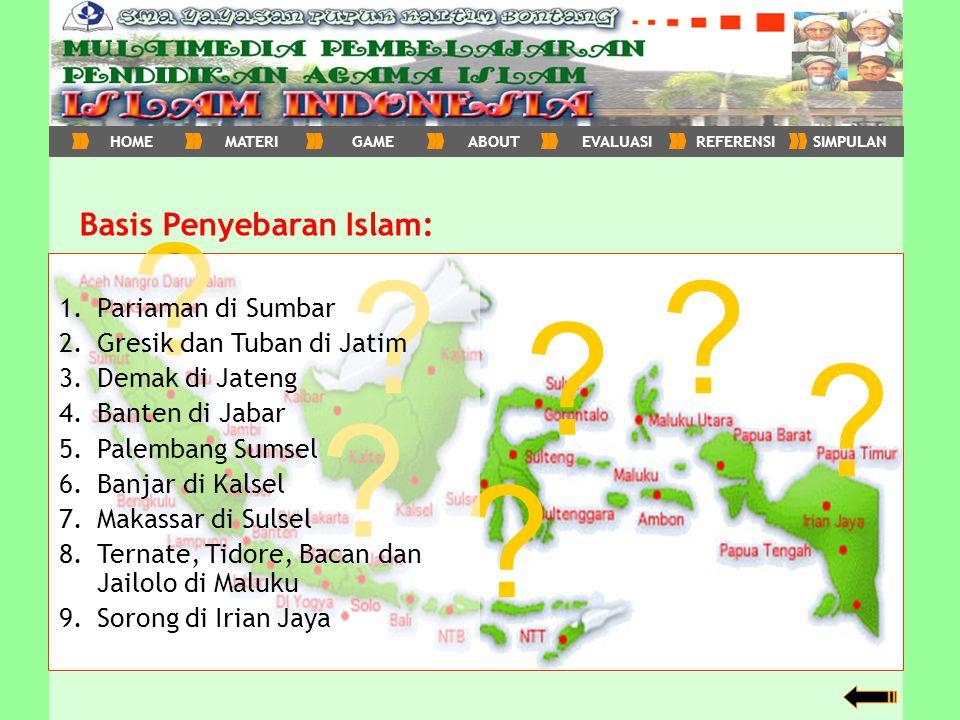 Basis Penyebaran Islam: Pariaman di Sumbar