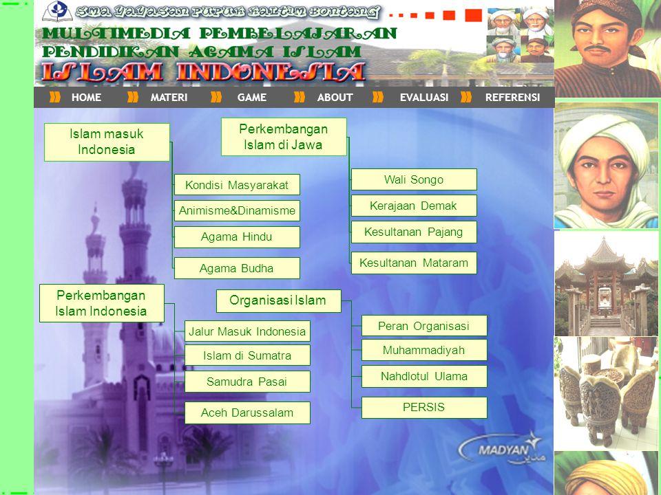 Perkembangan Islam di Jawa Islam masuk Indonesia